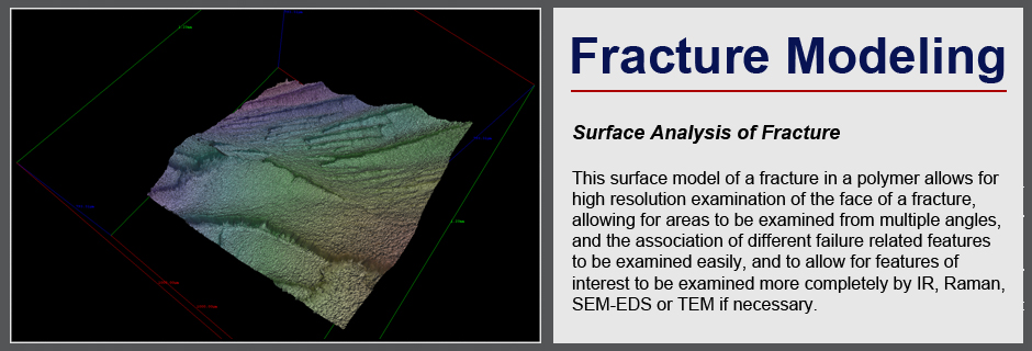 Fracture Modeling